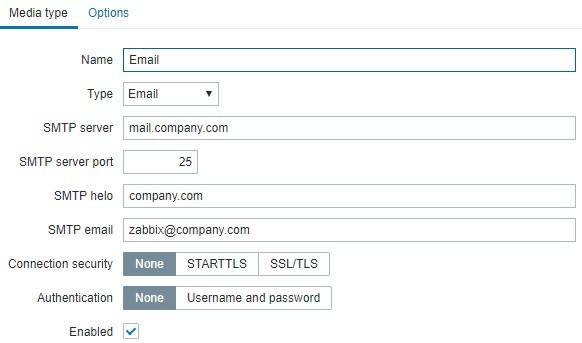 Zabbix media type email