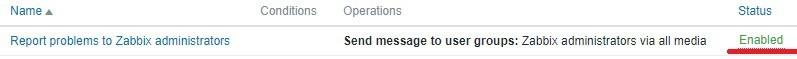 zabbix enable email notification status