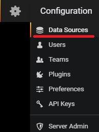 Grafana Datasources menu