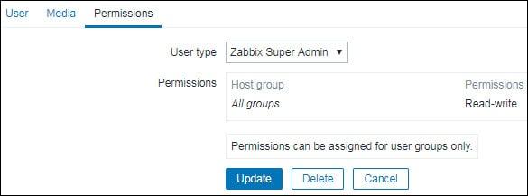 Grafana datasource user permission