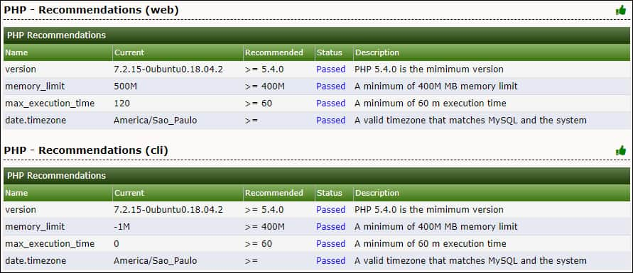 Cacti php requirements