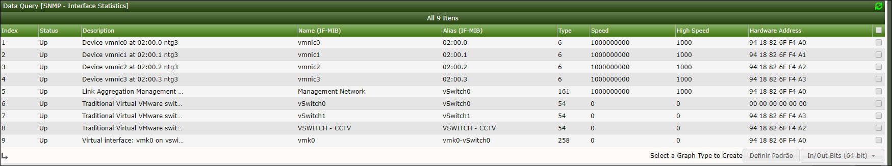 Cacti Vmware Network Monitor