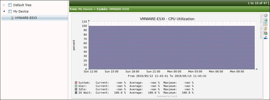 Cacti snmp monitor Vmware