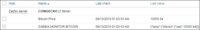 Bitcoin monitor price zabbix