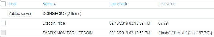 Zabbix monitor litecoin price