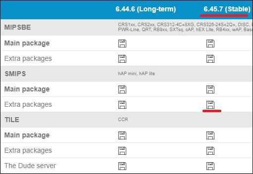 mikrotik package download