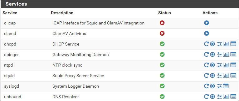 pfsense dhcp server status