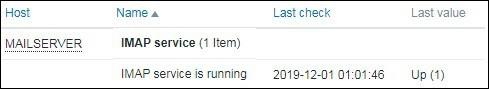 zabbix monitor imap server