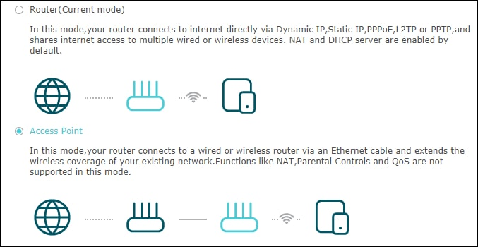 AC1200 - Access point mode